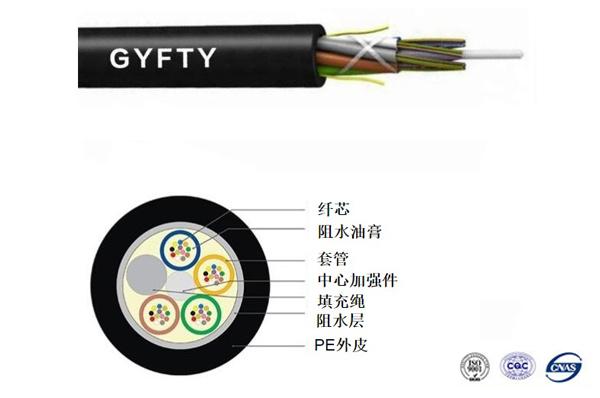 非金属光缆1-288芯