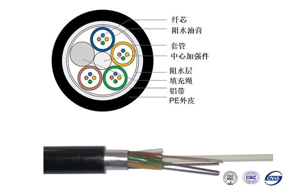 GYTA层绞式铠装光缆1-288芯