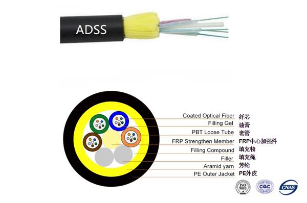 单护套ADSS架空光缆1-144芯