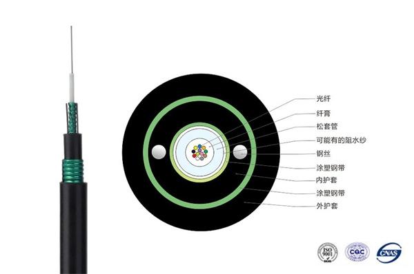 上海双护套铠装直埋光缆1-144芯