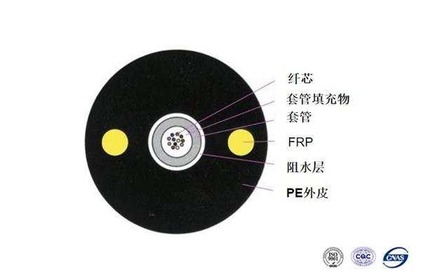 GYFXY 中心束管式非金属光缆1-24芯