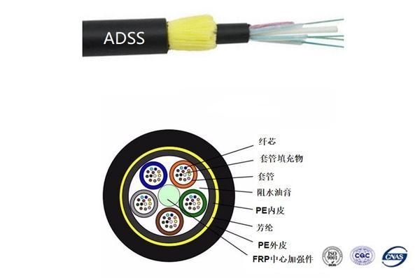 吴中双护套ADSS架空光缆1-144芯